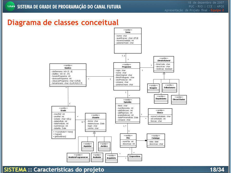 18 de dezembro de 2007 PUC – RIO :: CCE :: APGS Apresentação de Projeto final – Equipe 2 Diagrama de classes conceitual SISTEMA :: Características do