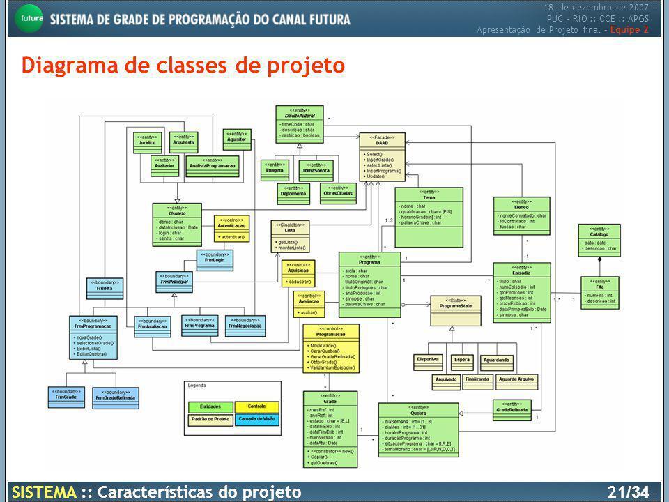 18 de dezembro de 2007 PUC – RIO :: CCE :: APGS Apresentação de Projeto final – Equipe 2 Diagrama de classes de projeto SISTEMA :: Características do