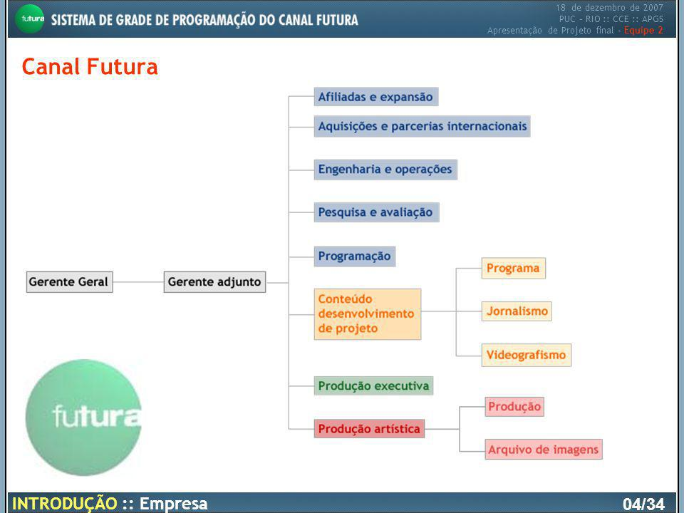 18 de dezembro de 2007 PUC – RIO :: CCE :: APGS Apresentação de Projeto final – Equipe 2 SISTEMA :: Características do projeto15 /34 Arquitetura Model View Controller (MVC)