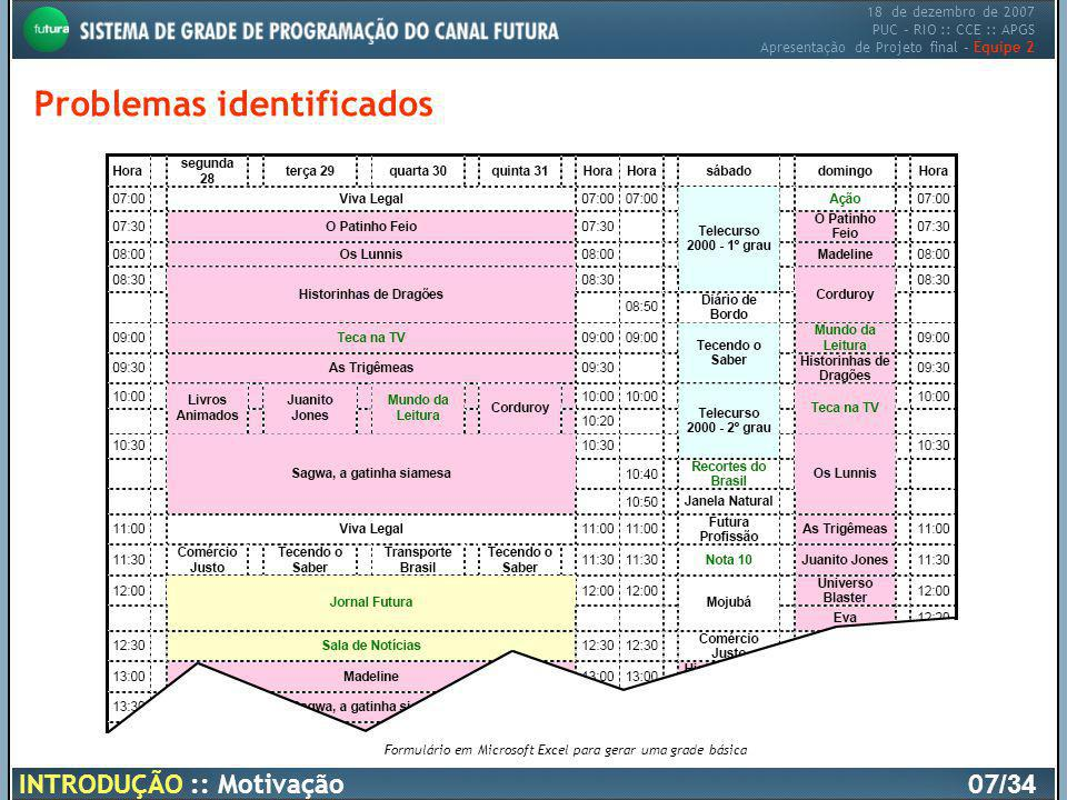 18 de dezembro de 2007 PUC – RIO :: CCE :: APGS Apresentação de Projeto final – Equipe 2 Problemas identificados INTRODUÇÃO :: Motivação07 /34 Formulá