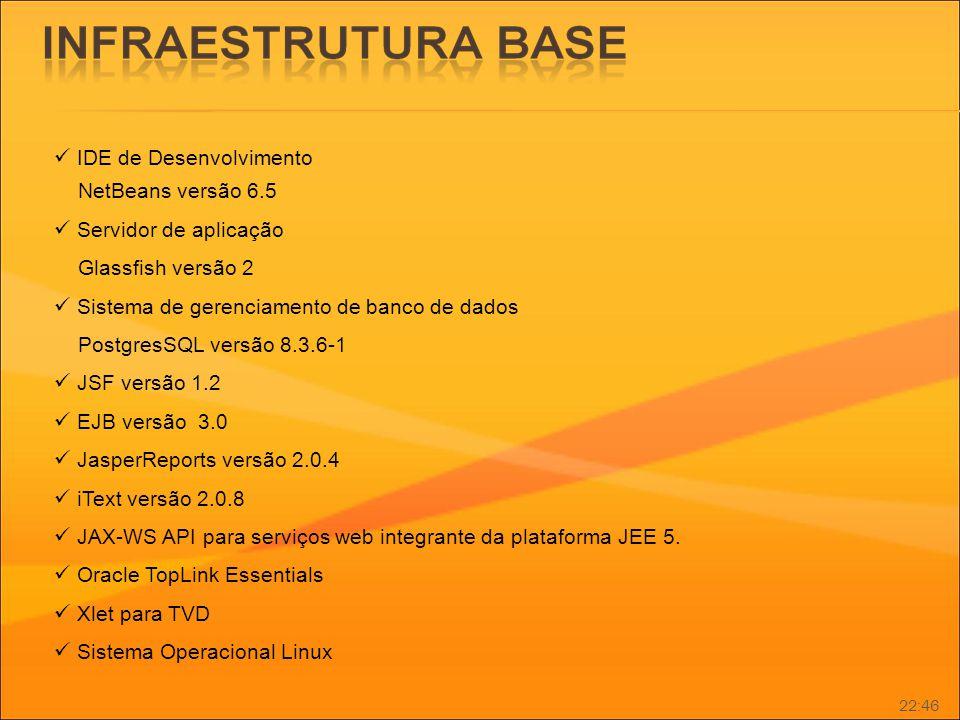 IDE de Desenvolvimento NetBeans versão 6.5 Servidor de aplicação Glassfish versão 2 Sistema de gerenciamento de banco de dados PostgresSQL versão 8.3.