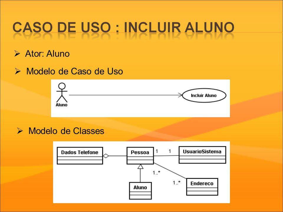 Modelo de Caso de Uso Ator: Aluno Modelo de Classes
