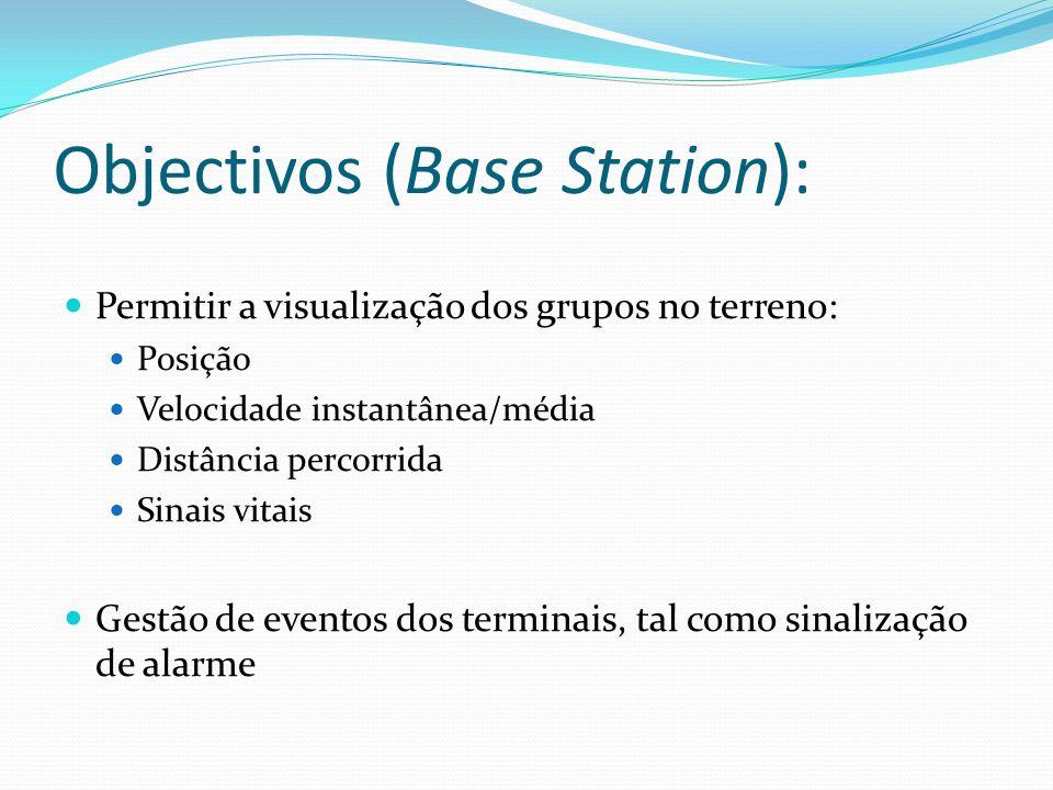 Objectivos (Base Station): Permitir a visualização dos grupos no terreno: Posição Velocidade instantânea/média Distância percorrida Sinais vitais Gest