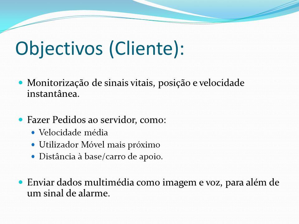 Objectivos (Cliente): Monitorização de sinais vitais, posição e velocidade instantânea. Fazer Pedidos ao servidor, como: Velocidade média Utilizador M