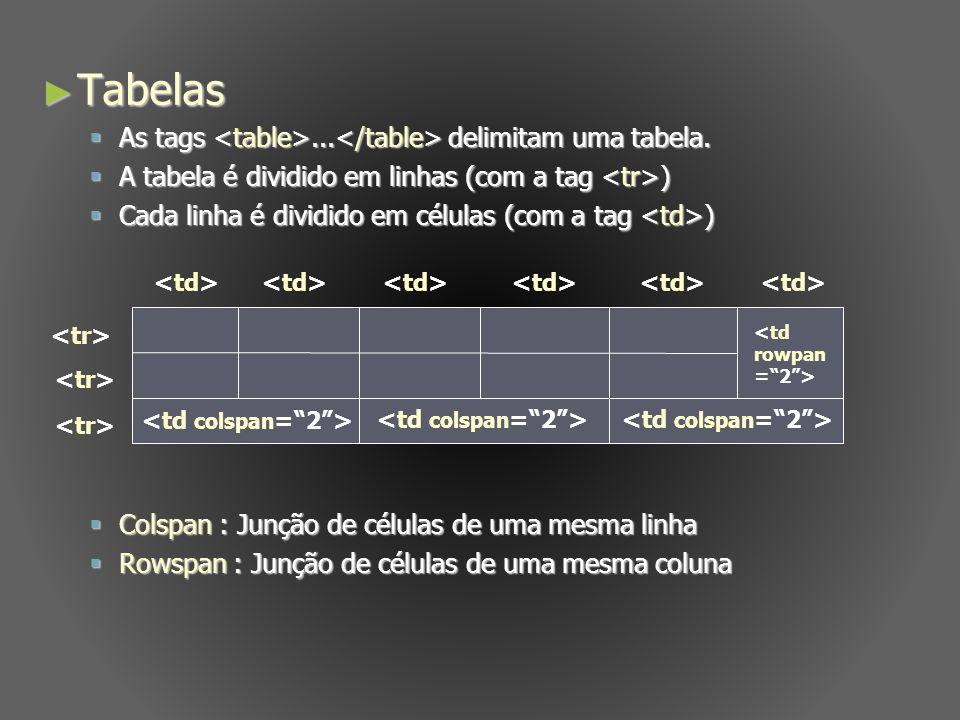 Tabelas Tabelas As tags... delimitam uma tabela. As tags... delimitam uma tabela. A tabela é dividido em linhas (com a tag ) A tabela é dividido em li
