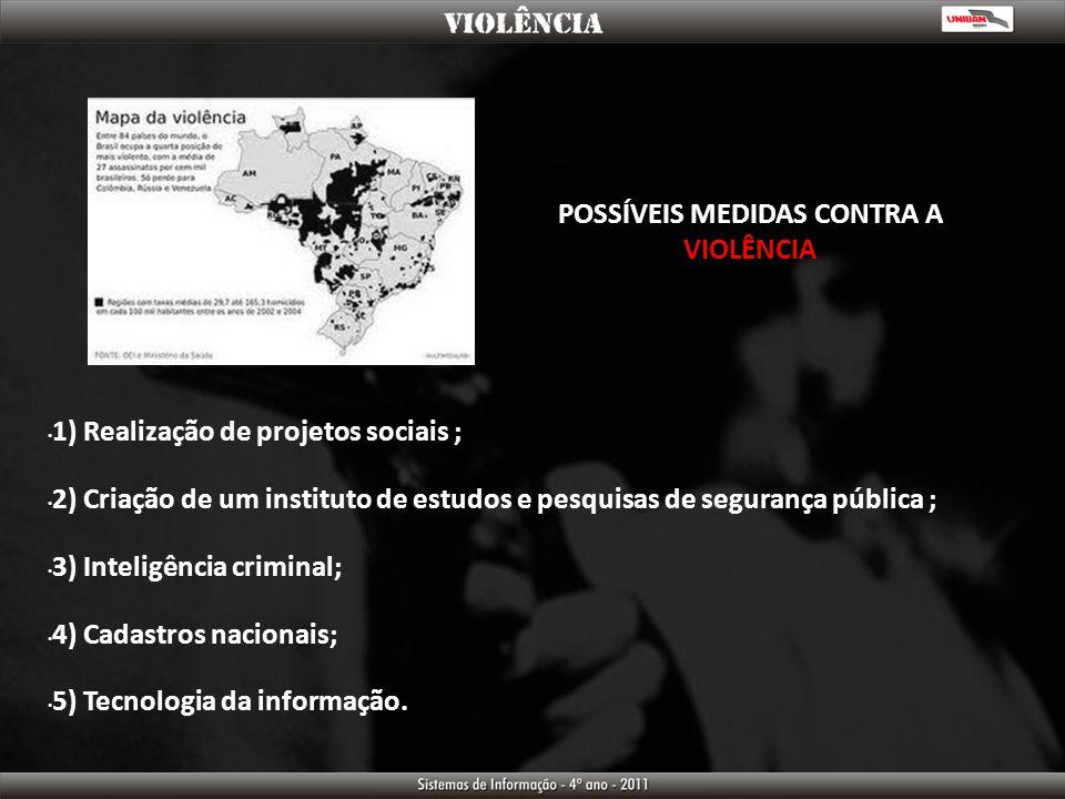 POSSÍVEIS MEDIDAS CONTRA A VIOLÊNCIA 1) Realização de projetos sociais ; 2) Criação de um instituto de estudos e pesquisas de segurança pública ; 3) I