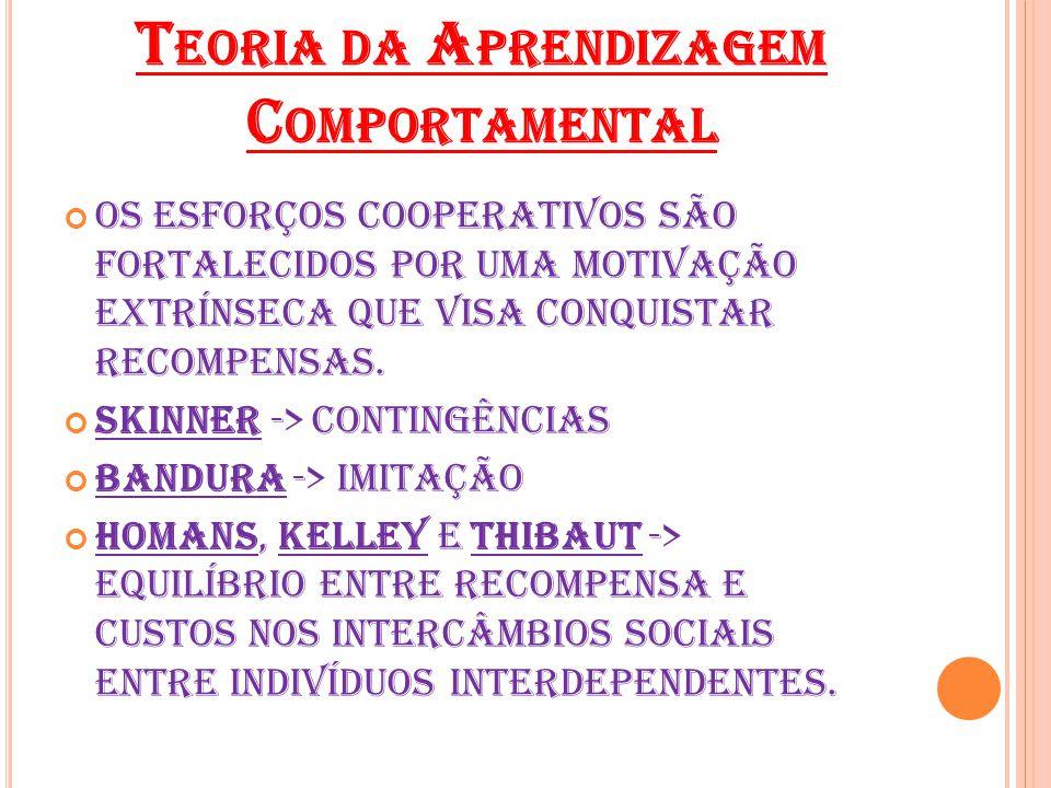 T EORIA C OGNITIVO -E VOLUTIVA Cooperação é pré-requisito para o crescimento cognitivo.