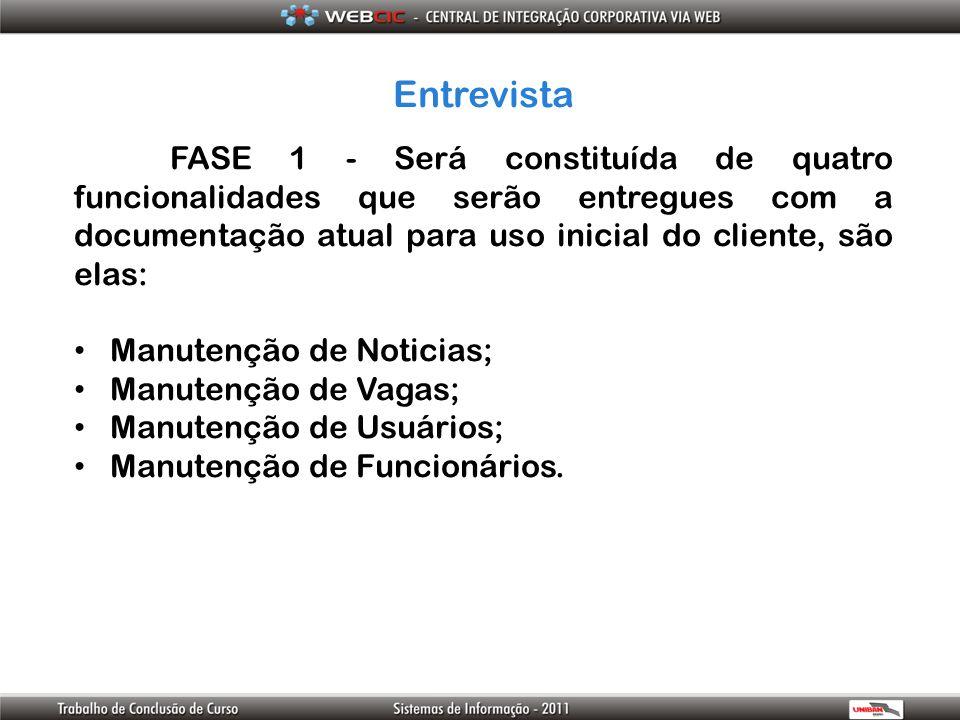 Entrevista FASE 1 - Será constituída de quatro funcionalidades que serão entregues com a documentação atual para uso inicial do cliente, são elas: Man