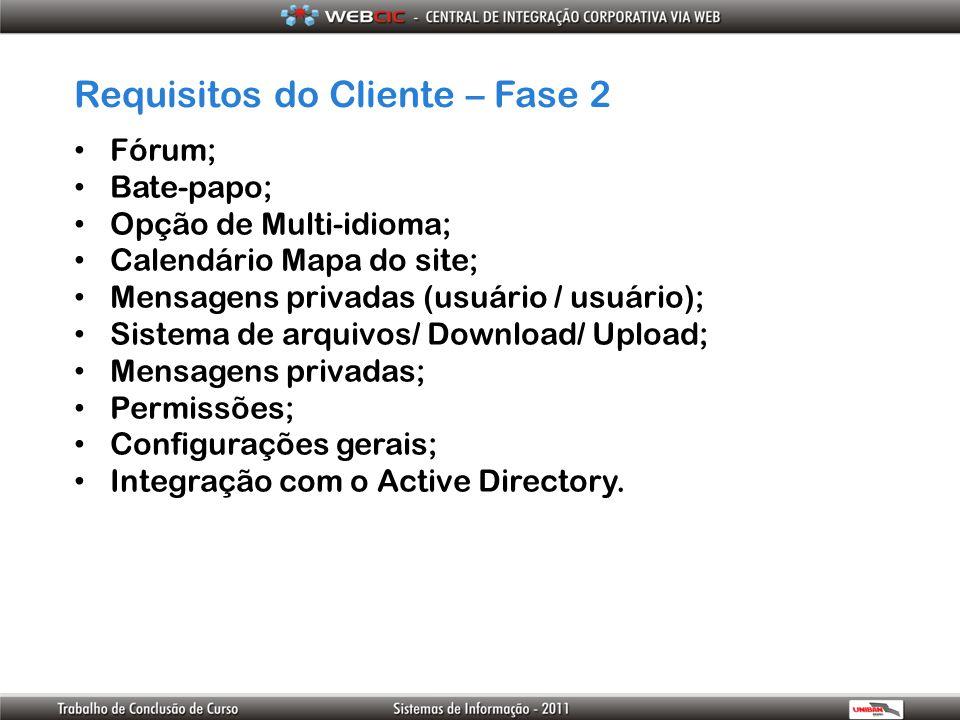 Requisitos do Cliente – Fase 2 Fórum; Bate-papo; Opção de Multi-idioma; Calendário Mapa do site; Mensagens privadas (usuário / usuário); Sistema de ar