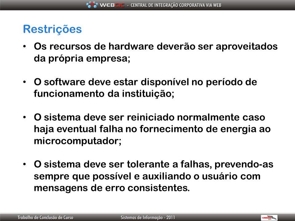 Restrições Os recursos de hardware deverão ser aproveitados da própria empresa; O software deve estar disponível no período de funcionamento da instit