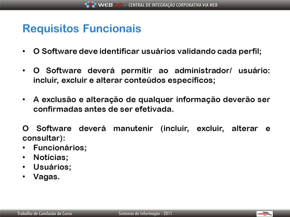 Requisitos Funcionais O Software deve identificar usuários validando cada perfil; O Software deverá permitir ao administrador/ usuário: incluir, exclu