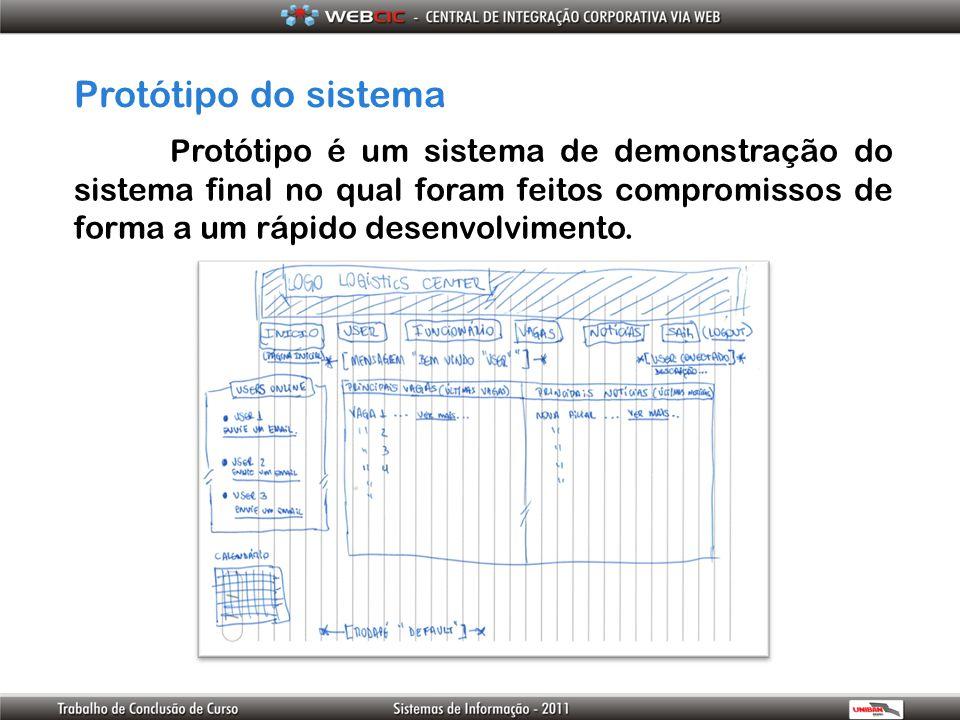 Protótipo do sistema P rotótipo é um sistema de demonstração do sistema final no qual foram feitos compromissos de forma a um rápido desenvolvimento.
