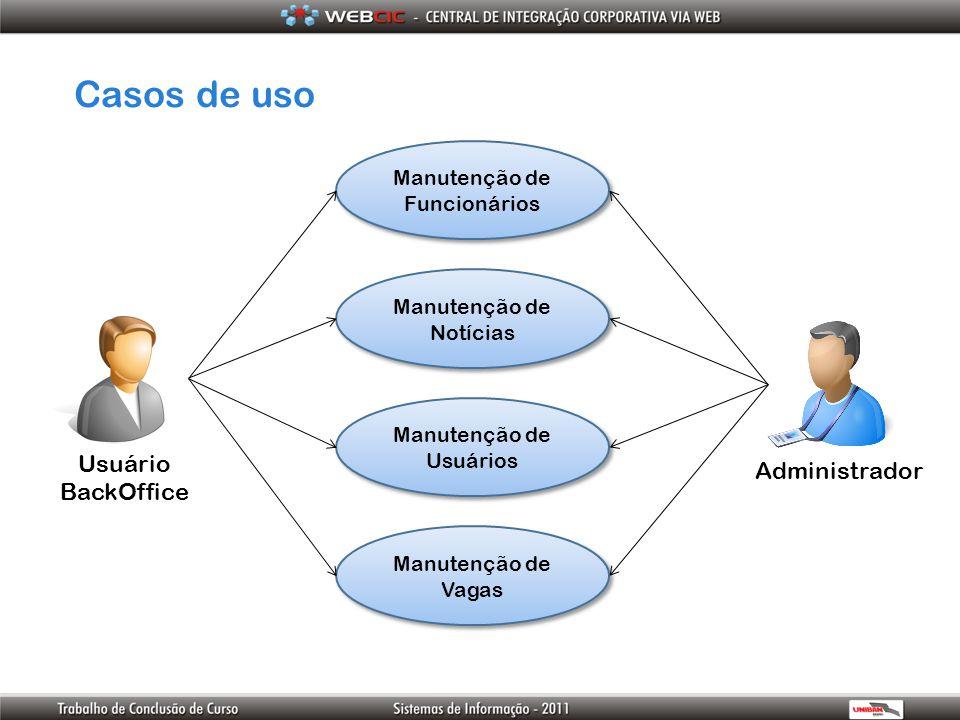 Casos de uso Usuário BackOffice Administrador Manutenção de Funcionários Manutenção de Notícias Manutenção de Usuários Manutenção de Vagas