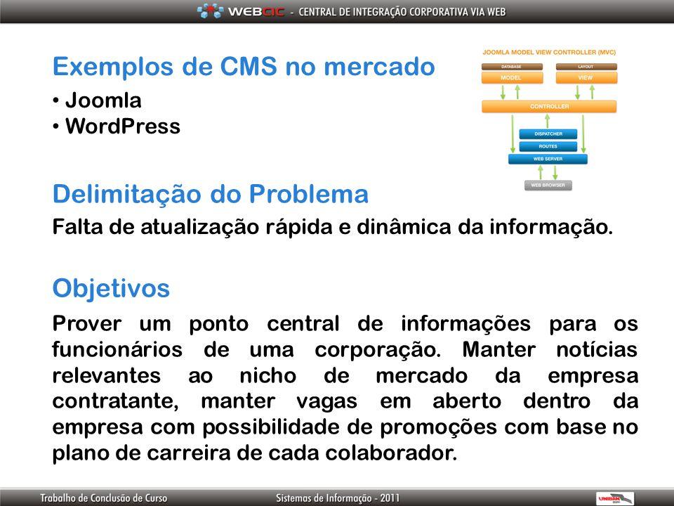 Exemplos de CMS no mercado Joomla WordPress Delimitação do Problema Falta de atualização rápida e dinâmica da informação. Objetivos Prover um ponto ce
