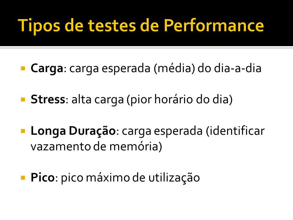 Carga: carga esperada (média) do dia-a-dia Stress: alta carga (pior horário do dia) Longa Duração: carga esperada (identificar vazamento de memória) P