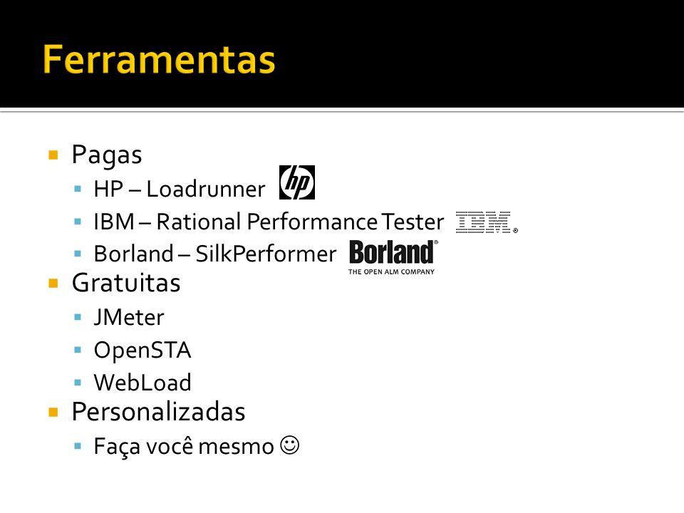 Pagas HP – Loadrunner IBM – Rational Performance Tester Borland – SilkPerformer Gratuitas JMeter OpenSTA WebLoad Personalizadas Faça você mesmo