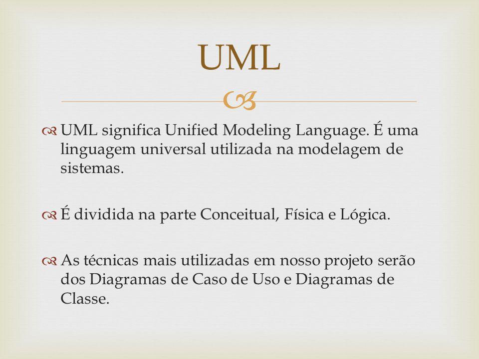 UML significa Unified Modeling Language. É uma linguagem universal utilizada na modelagem de sistemas. É dividida na parte Conceitual, Física e Lógica