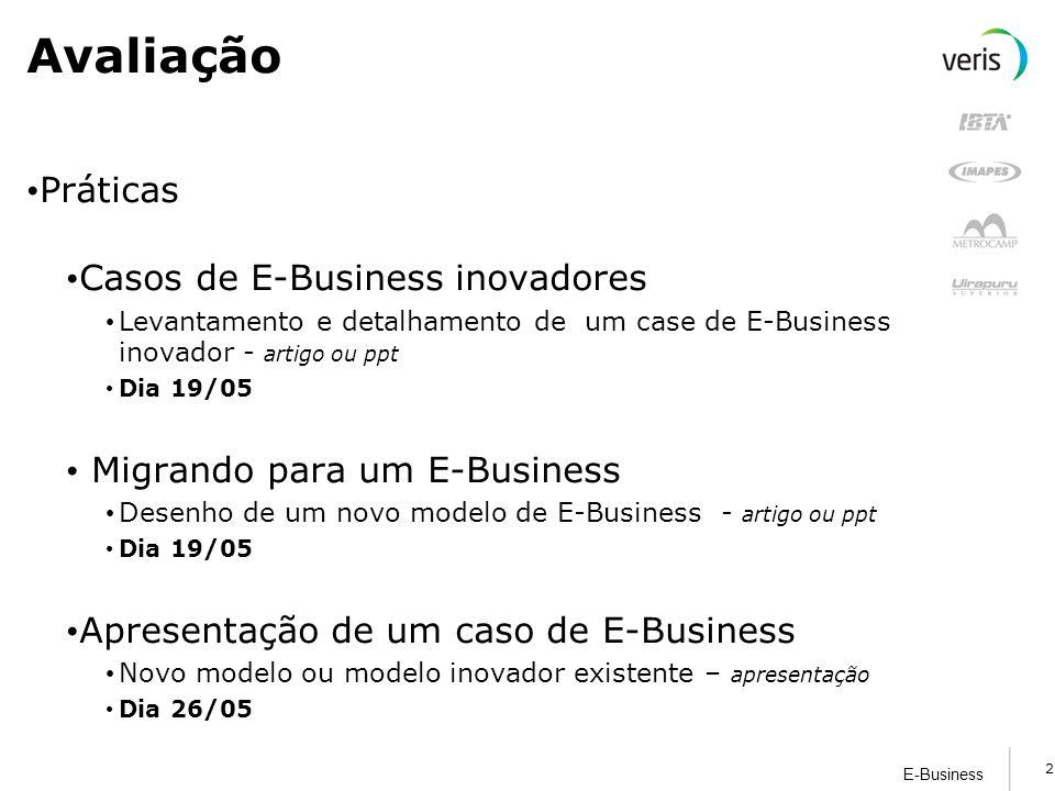 E-Business Avaliação Práticas Casos de E-Business inovadores Levantamento e detalhamento de um case de E-Business inovador - artigo ou ppt Dia 19/05 M