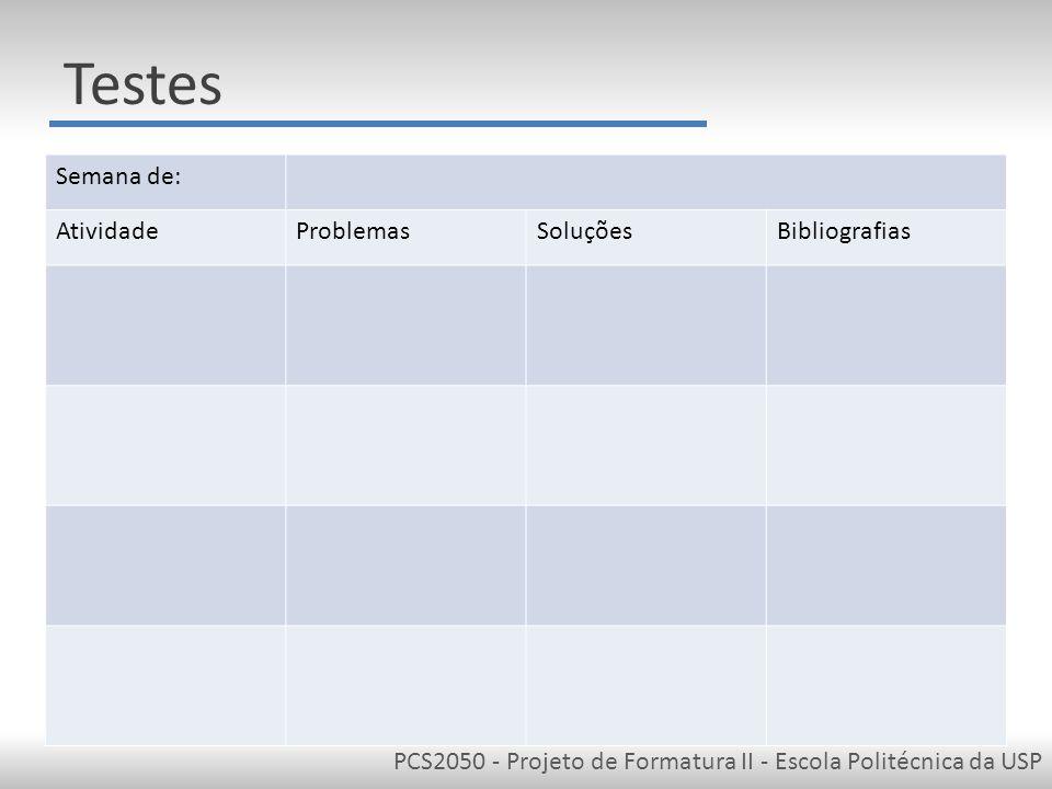 PCS2050 - Projeto de Formatura II - Escola Politécnica da USP Testes Semana de: AtividadeProblemasSoluçõesBibliografias