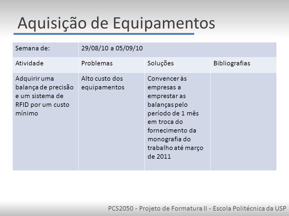 PCS2050 - Projeto de Formatura II - Escola Politécnica da USP Aquisição de Equipamentos Semana de:29/08/10 a 05/09/10 AtividadeProblemasSoluçõesBiblio