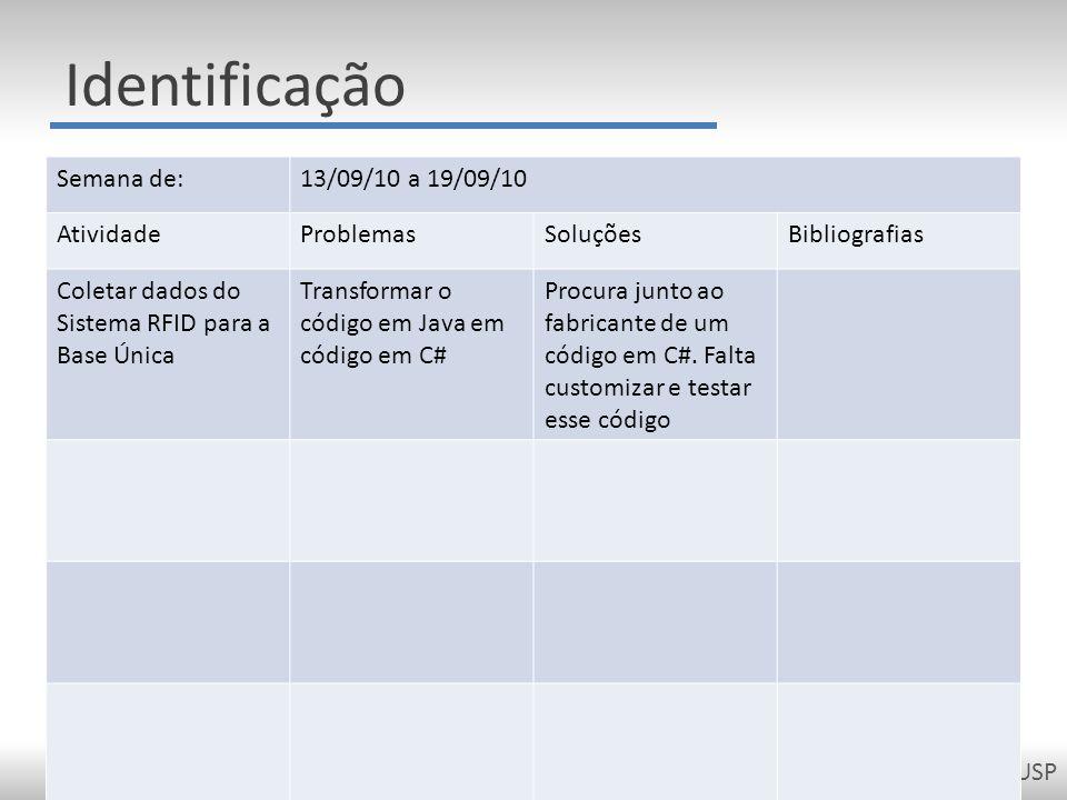 PCS2050 - Projeto de Formatura II - Escola Politécnica da USP Identificação Semana de:13/09/10 a 19/09/10 AtividadeProblemasSoluçõesBibliografias Cole