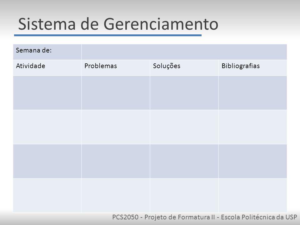 PCS2050 - Projeto de Formatura II - Escola Politécnica da USP Sistema de Gerenciamento Semana de: AtividadeProblemasSoluçõesBibliografias