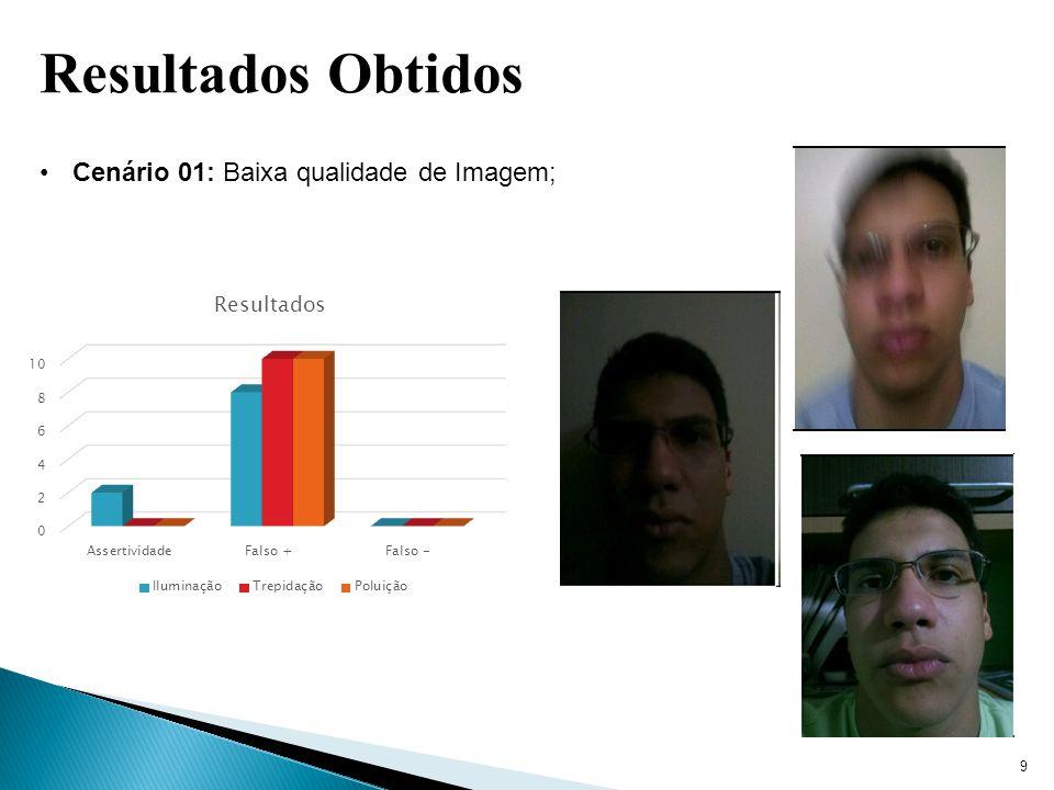 9 Resultados Obtidos Cenário 01: Baixa qualidade de Imagem;