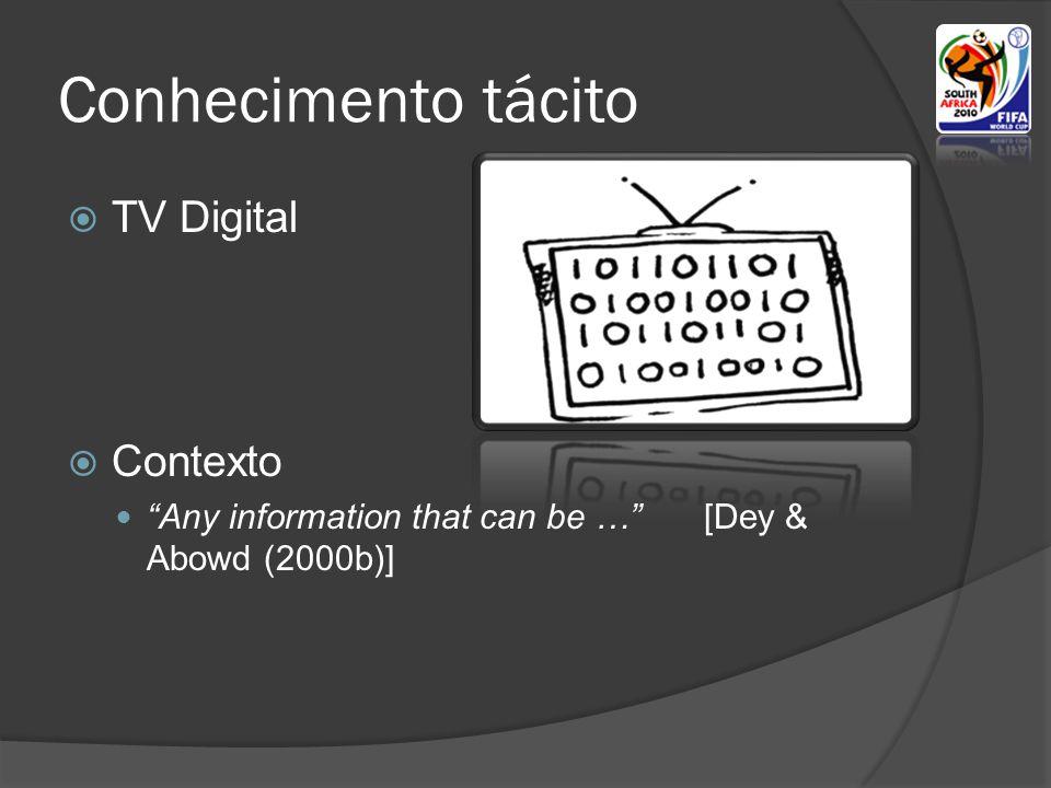 Conhecimento tácito TV Digital Contexto Any information that can be … [Dey & Abowd (2000b)]