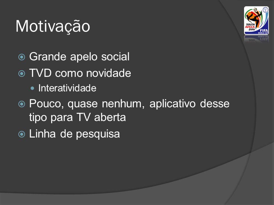 Motivação Grande apelo social TVD como novidade Interatividade Pouco, quase nenhum, aplicativo desse tipo para TV aberta Linha de pesquisa