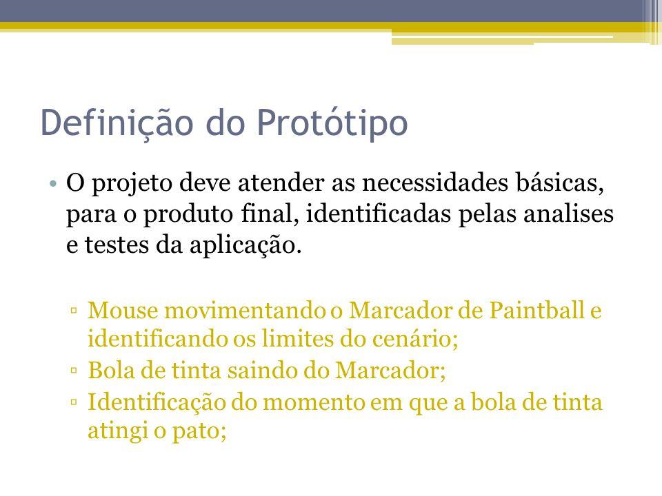 Definição do Protótipo O projeto deve atender as necessidades básicas, para o produto final, identificadas pelas analises e testes da aplicação. Mouse