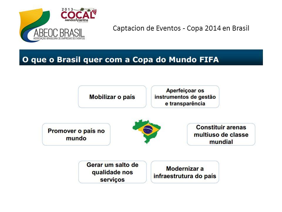 Slogan de la Copa de Brasil