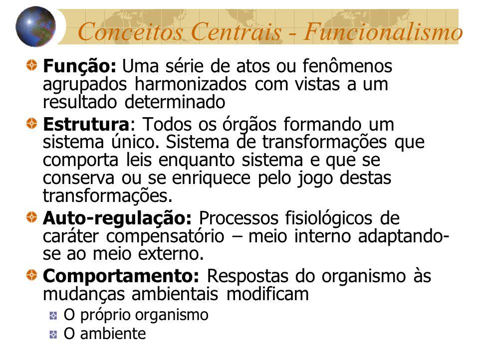 Conceitos Centrais - Funcionalismo Função: Uma série de atos ou fenômenos agrupados harmonizados com vistas a um resultado determinado Estrutura: Todo