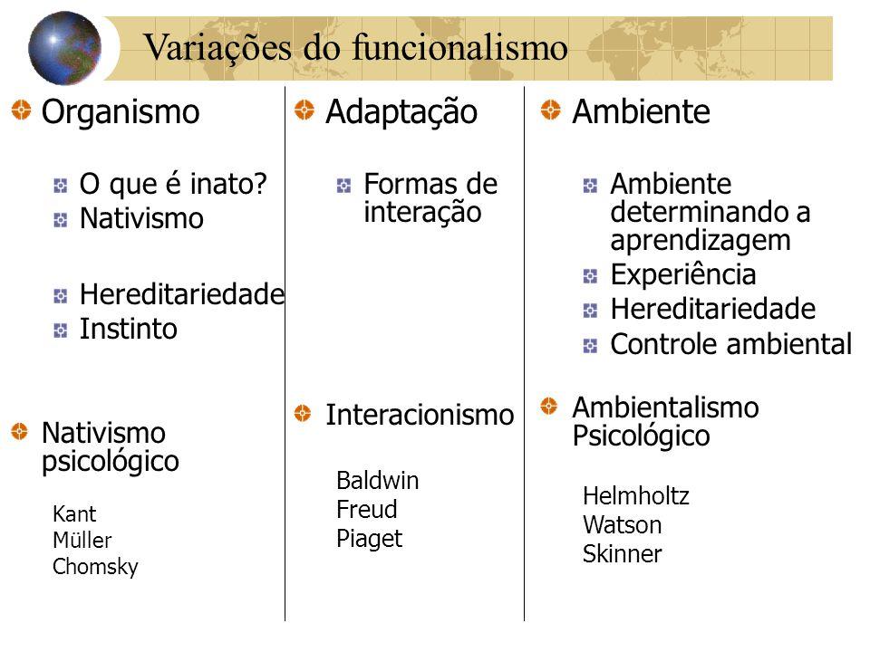 Organismo O que é inato? Nativismo Hereditariedade Instinto Nativismo psicológico Kant Müller Chomsky Adaptação Formas de interação Interacionismo Bal