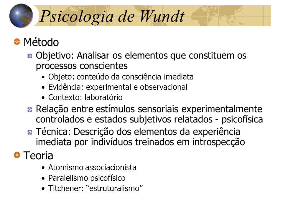 Psicologia de Wundt Método Objetivo: Analisar os elementos que constituem os processos conscientes Objeto: conteúdo da consciência imediata Evidência: