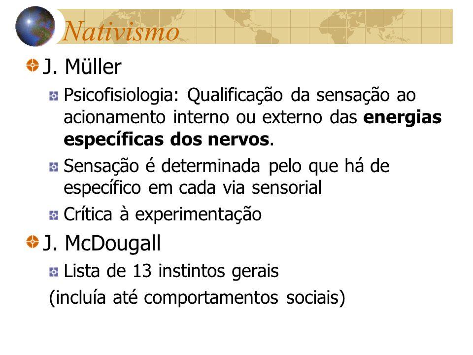 Nativismo J. Müller Psicofisiologia: Qualificação da sensação ao acionamento interno ou externo das energias específicas dos nervos. Sensação é determ