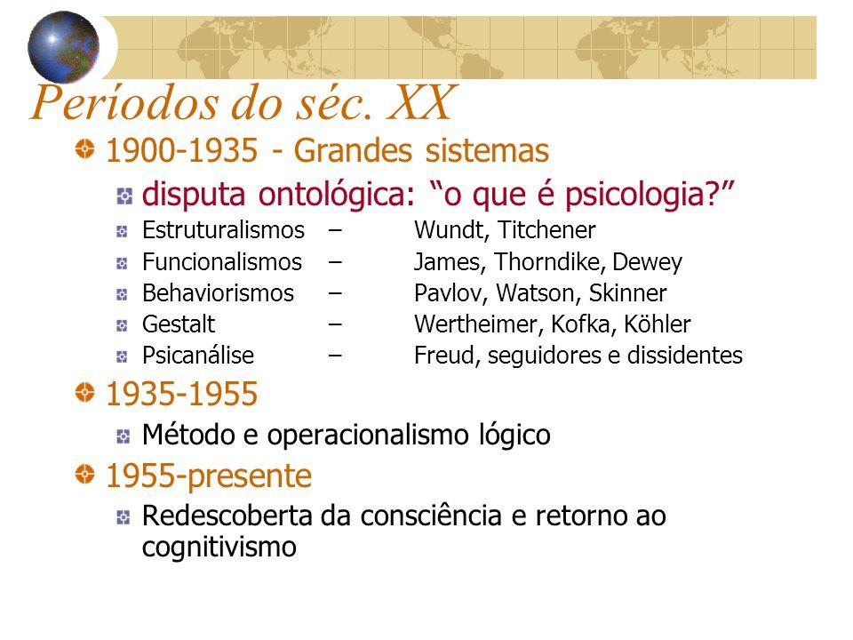 Períodos do séc. XX 1900-1935 - Grandes sistemas disputa ontológica: o que é psicologia? Estruturalismos – Wundt, Titchener Funcionalismos –James, Tho
