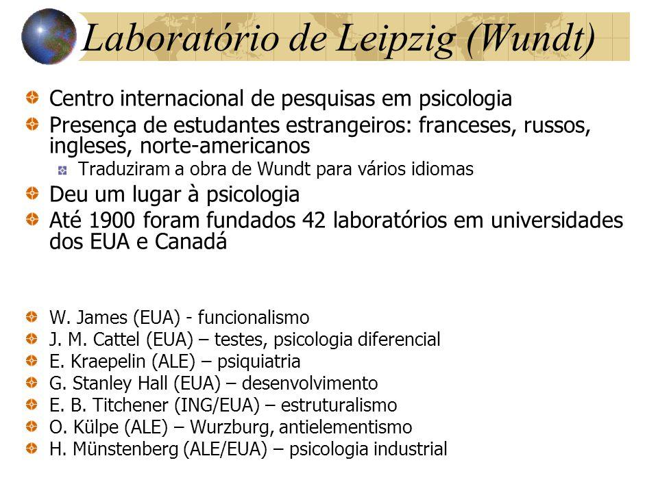 Laboratório de Leipzig (Wundt) Centro internacional de pesquisas em psicologia Presença de estudantes estrangeiros: franceses, russos, ingleses, norte