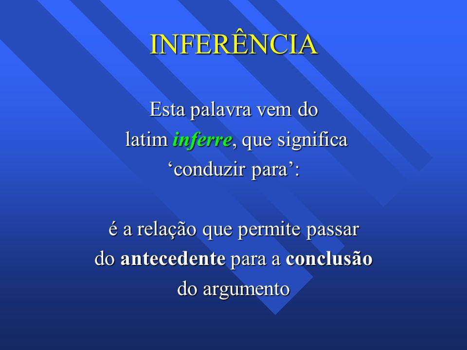 INFERÊNCIA Esta palavra vem do latim inferre, que significa latim inferre, que significa conduzir para: é a relação que permite passar do antecedente para a conclusão do argumento