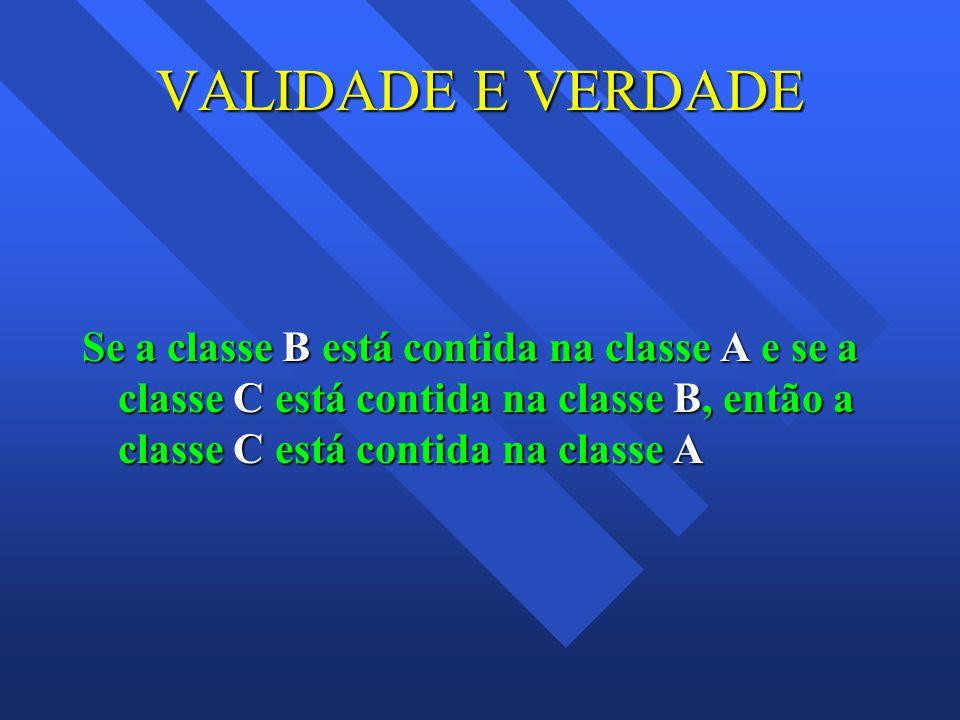 VALIDADE E VERDADE Se a classe B está contida na classe A e se a classe C está contida na classe B, então a classe C está contida na classe A