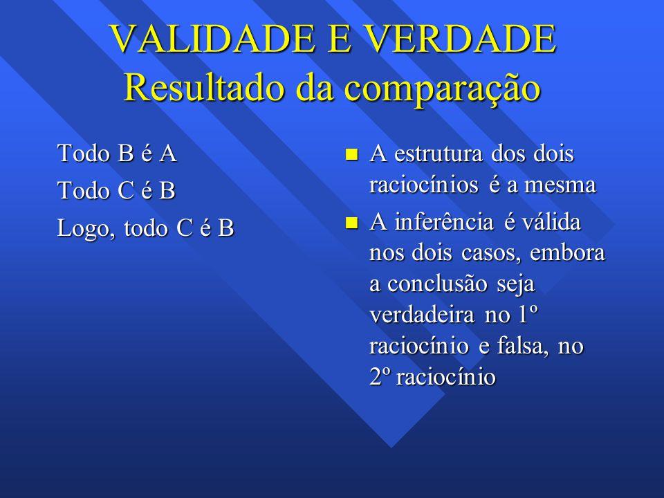 VALIDADE E VERDADE Resultado da comparação Todo B é A Todo C é B Logo, todo C é B n A estrutura dos dois raciocínios é a mesma n A inferência é válida nos dois casos, embora a conclusão seja verdadeira no 1º raciocínio e falsa, no 2º raciocínio
