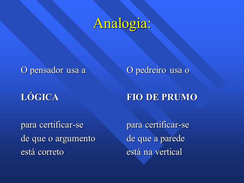 Analogia: O pensador usa a LÓGICA para certificar-se de que o argumento está correto O pedreiro usa o FIO DE PRUMO para certificar-se de que a parede está na vertical