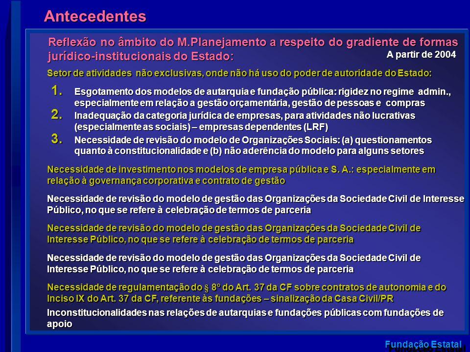 Antecedentes Reflexão no âmbito do M.Planejamento a respeito do gradiente de formas jurídico-institucionais do Estado: Setor de atividades não exclusi
