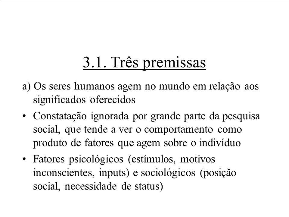 3.1. Três premissas a) Os seres humanos agem no mundo em relação aos significados oferecidos Constatação ignorada por grande parte da pesquisa social,
