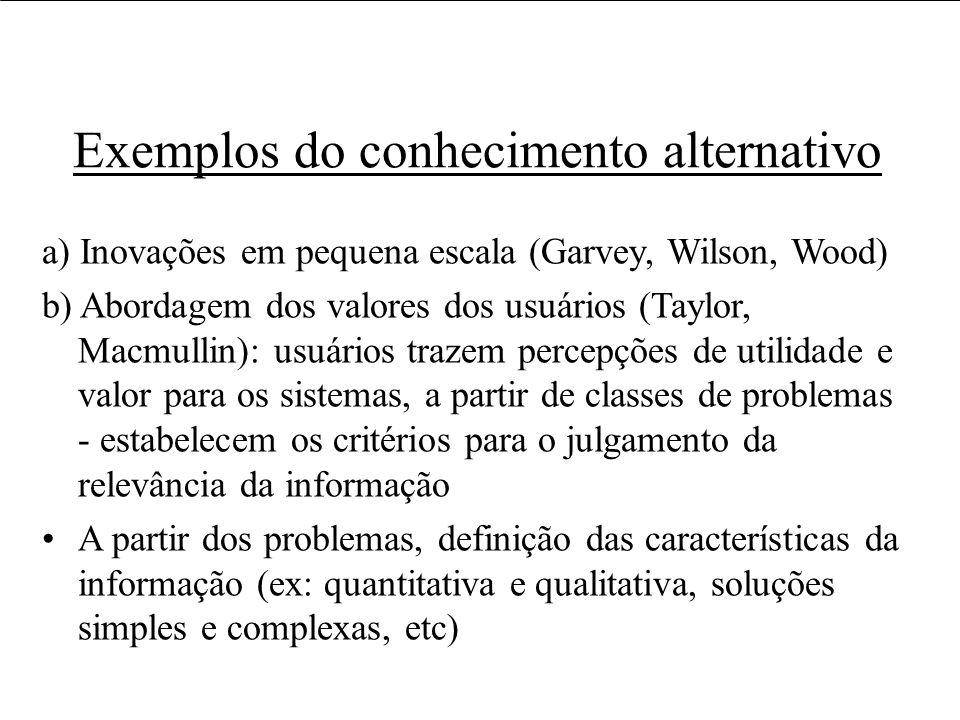 Exemplos do conhecimento alternativo a) Inovações em pequena escala (Garvey, Wilson, Wood) b) Abordagem dos valores dos usuários (Taylor, Macmullin):