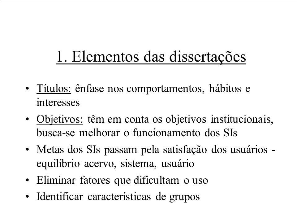 Usos e usuários da informação 1. Elementos das dissertações Títulos: ênfase nos comportamentos, hábitos e interesses Objetivos: têm em conta os objeti