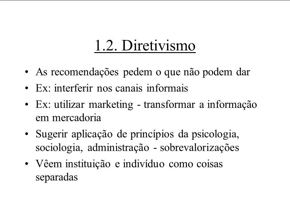 Usos e usuários da informação 1.2. Diretivismo As recomendações pedem o que não podem dar Ex: interferir nos canais informais Ex: utilizar marketing -