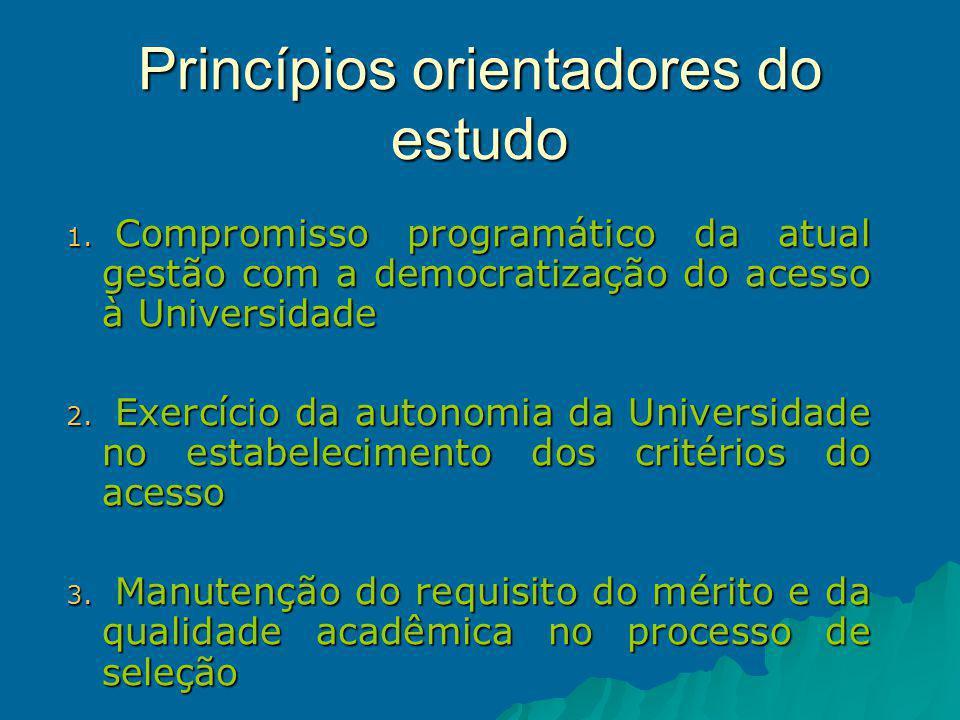 Princípios orientadores do estudo 1.