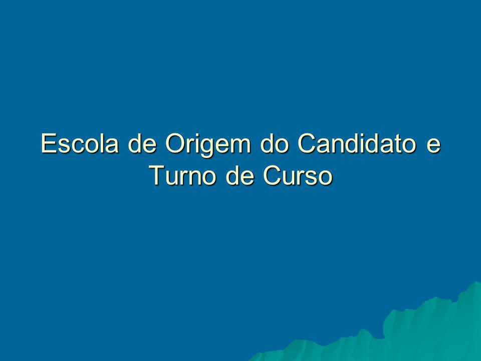 Escola de Origem do Candidato e Turno de Curso