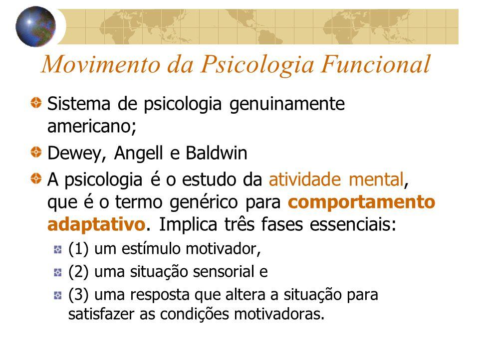Movimento da Psicologia Funcional Sistema de psicologia genuinamente americano; Dewey, Angell e Baldwin A psicologia é o estudo da atividade mental, que é o termo genérico para comportamento adaptativo.