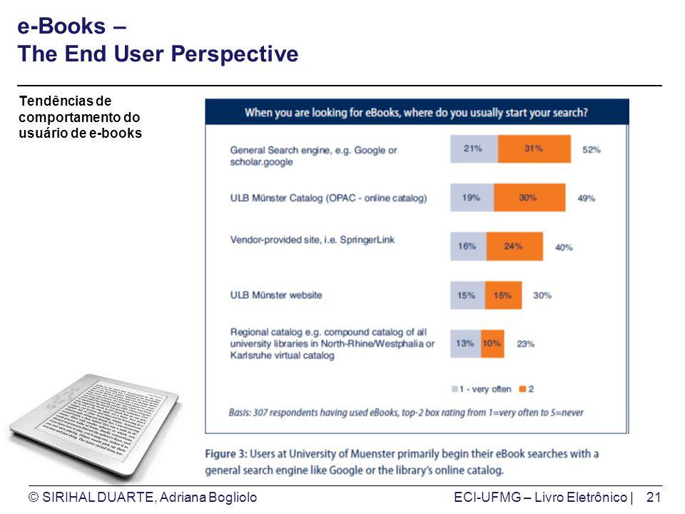 © SIRIHAL DUARTE, Adriana BoglioloECI-UFMG – Livro Eletrônico | e-Books – The End User Perspective 21 Tendências de comportamento do usuário de e-book